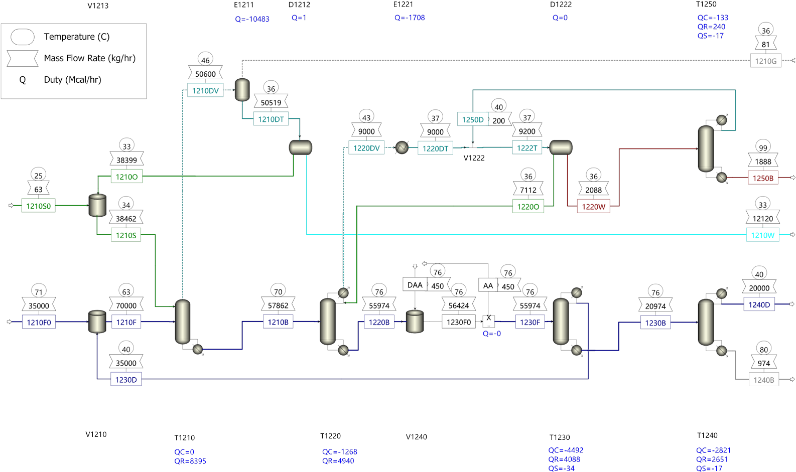 丙烯酸新工艺流程图