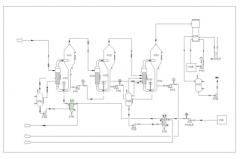 氯化钙设备流程工艺图